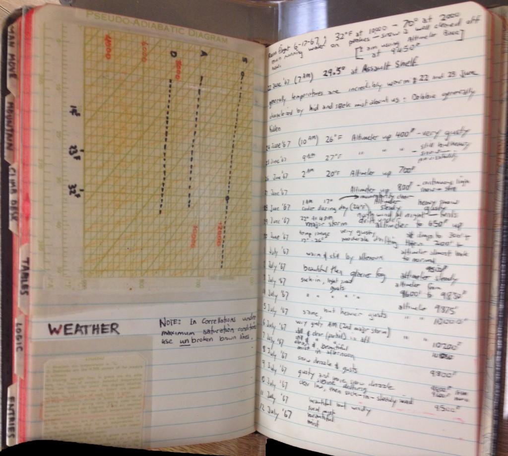 Jensen Log Book Deb67